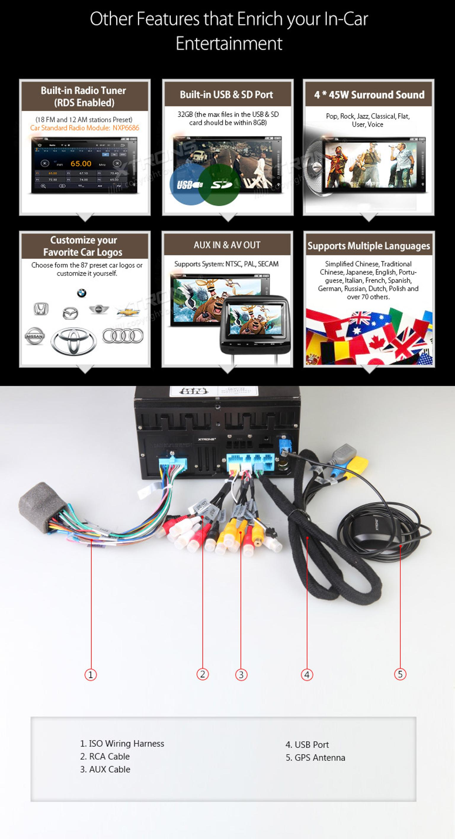 XTrons Car Dvd Android 5 1